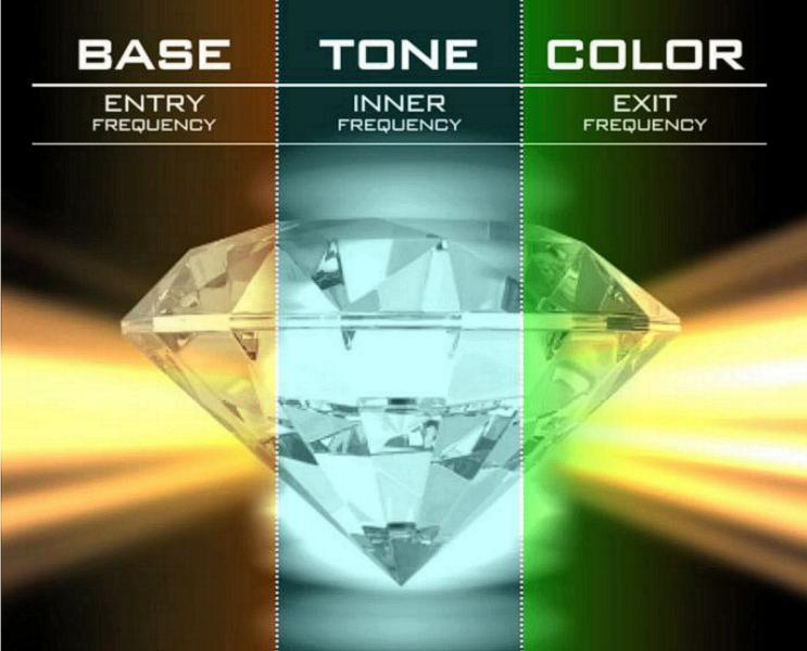 BaseToneColorCrystal