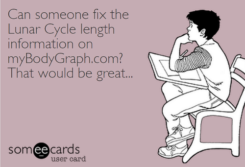 CanSomeoneFixTheLunarCycleLengthOnMyBodyGraphComThatWouldBeGreat